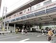 中目黒駅(現地まで480m)