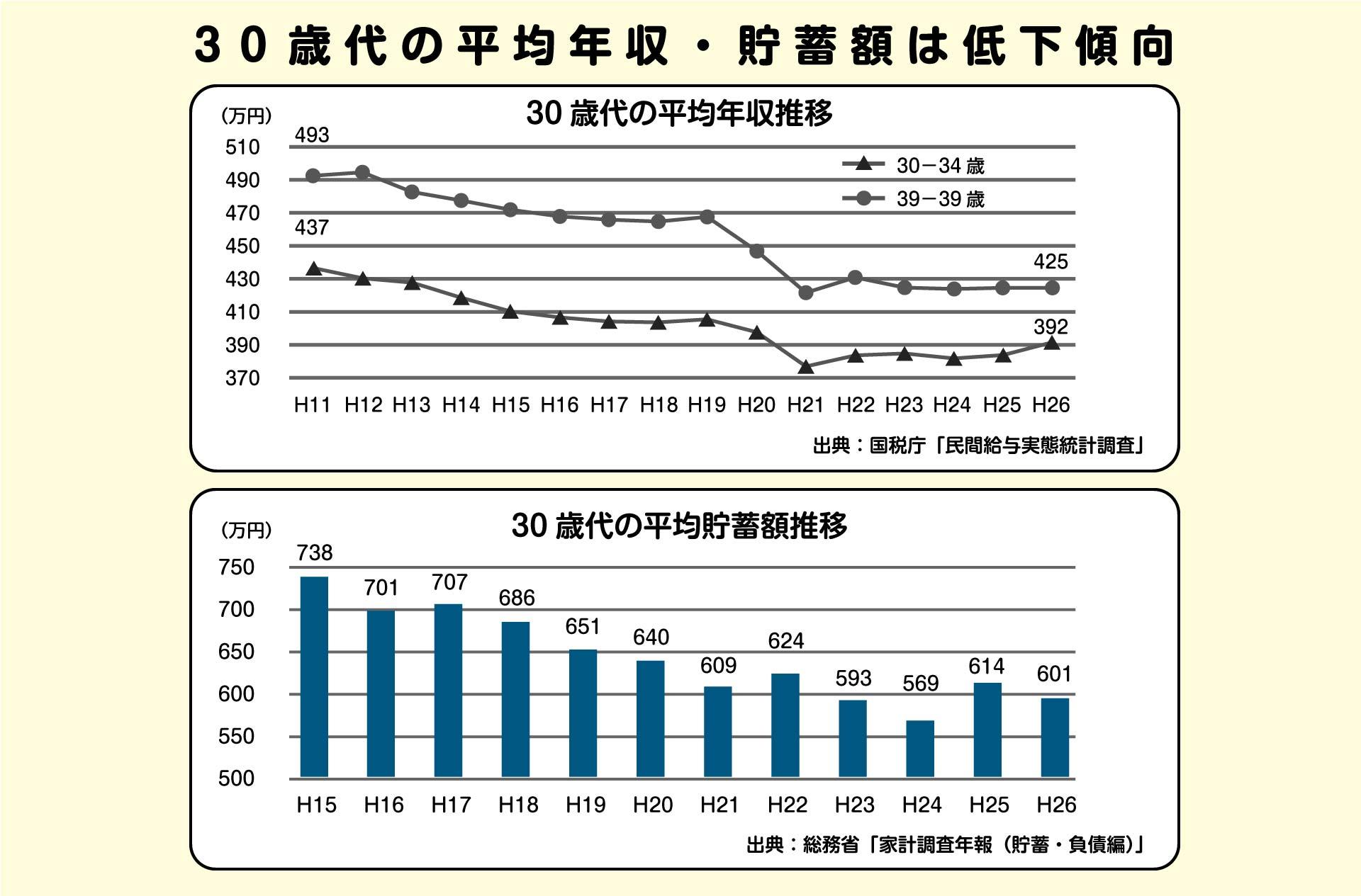 消費税増税の経過措置