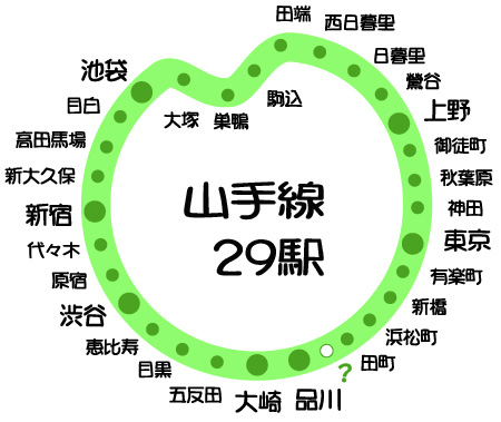 山手線29駅