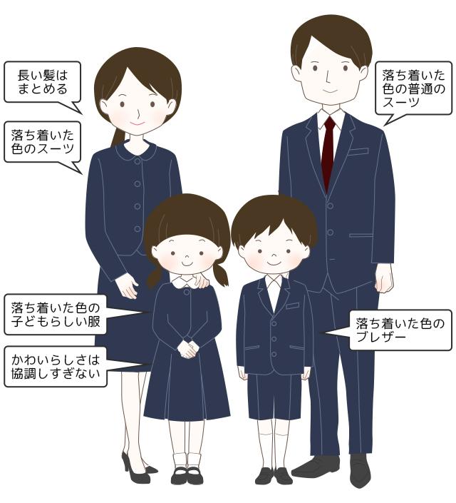 国立小学校 受験